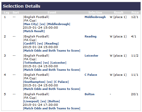 One punter out there is waiting on a Bolton win and BTTS to win £1m from a £10 bet! http://t.co/aBfgHJdZfJ