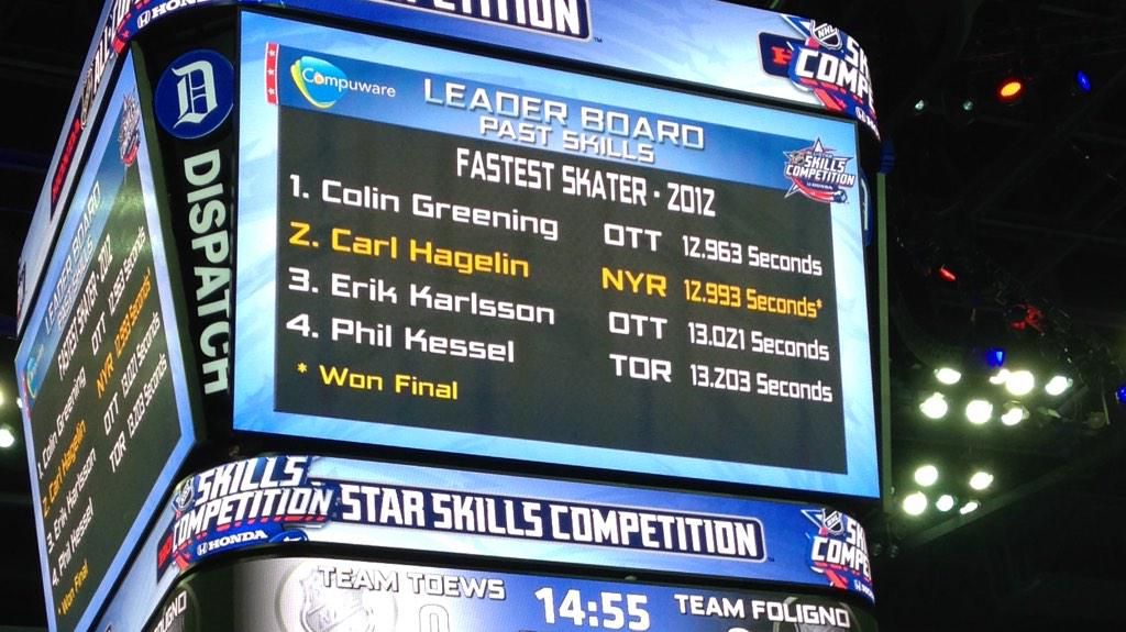 Please trade for Colin Greening. RT @NYRangers: Who remembers this? #NYR #NHLAllStar http://t.co/zDsFCqZ4CP