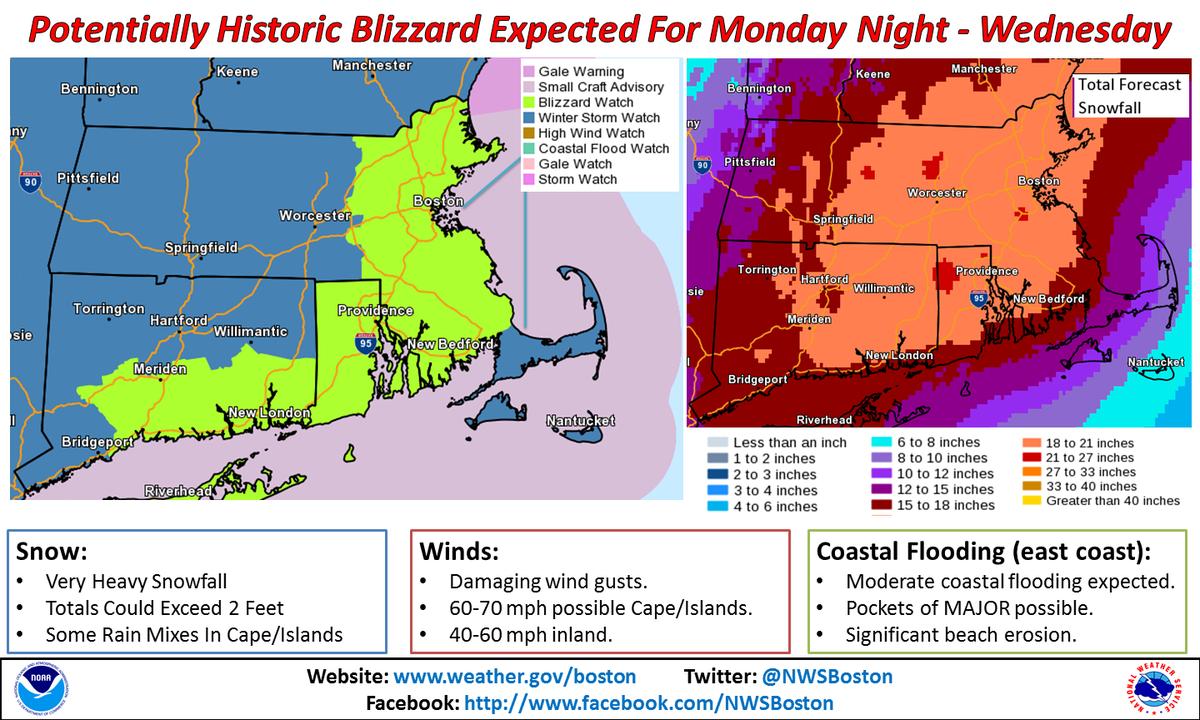 Please RT, Potentially Major & Destructive Winter Storm/#Blizzard expected Mon night - Wed. via @NWSBoston http://t.co/jTUw9VwxLd #alert