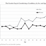 The gender gap in political ambition starts at an amazingly young age http://t.co/MwEtZnQOLY http://t.co/gplY9ZPJX4