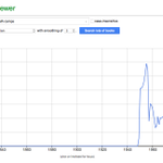 A history of Anglosphere ignorance about the Holocaust, in one handy graph. @exen http://t.co/ZULKil5TGs