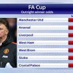 The latest odds to win the FA Cup outright. Manchester United and Arsenal are now joint favourites #SSNHQ http://t.co/BHiKOc4aOj