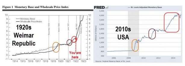 Forewarned is forearmed. Un-controlled central bank money printing has consequences. http://t.co/AIXiLS0p6n http://t.co/iAiWzWWfsN