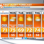 The next cold front on Monday will bring us another cool blast for Tuesday morning! @nbc6 #flwx #miami #FLL http://t.co/grYR0Aefhy