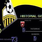 40 años de enfrentamientos. Aquí el historial completo entre @DvoTachira y Portuguesa FC a. #FutVe http://t.co/3US1vkmznD
