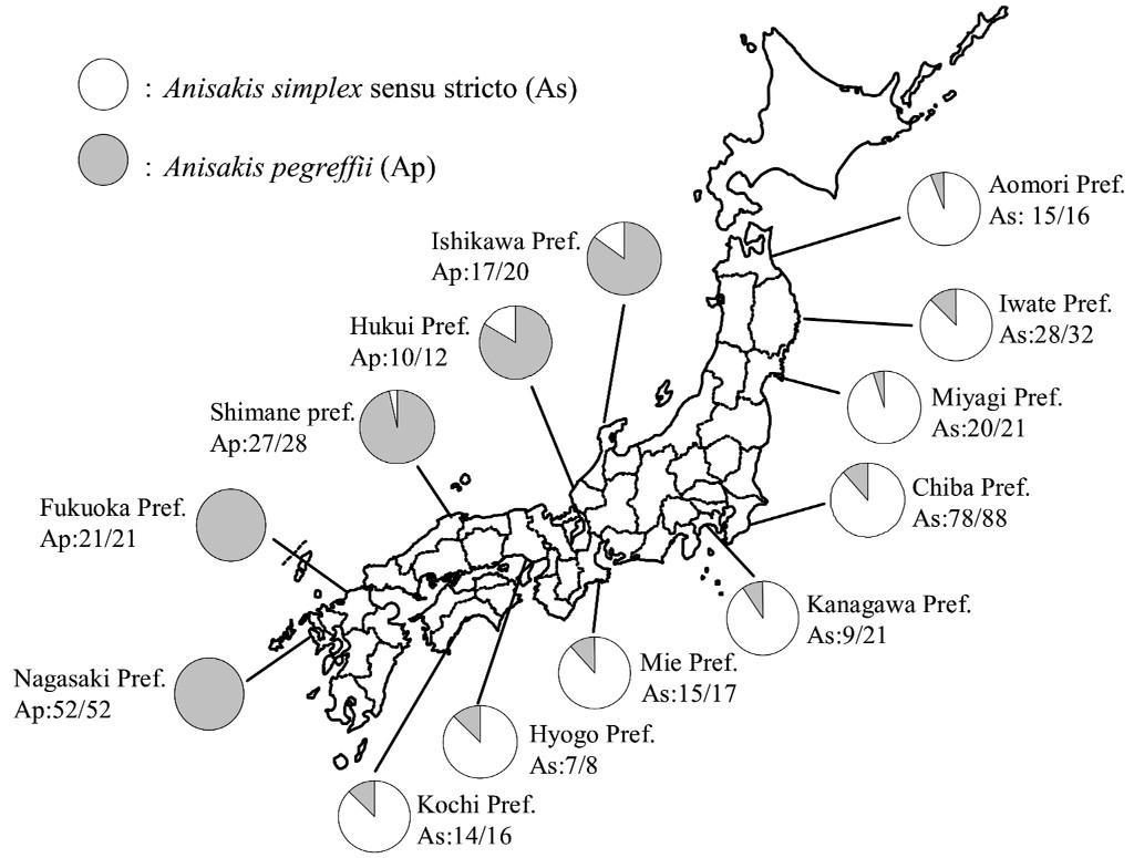 へー!RT @T_T18: 九州はなぜ鯖を刺身で食べても大丈夫かの謎が解明。アニサキスは3種類ある(Ap、As、Pd) 。九州鯖はほぼ全てApで、Apは筋肉ではなく内蔵に寄生す……九州以外の太平洋側はほぼAsで筋肉に寄生して危ない。 http://t.co/f9NvvQqR9J