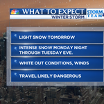 Heres a breakdown of what to expect with the coming winter storm #NYC http://t.co/N9IIKy5SdQ