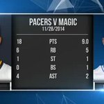 Examining tonights matchup between @Pacers David West and the Magics @Channing_Frye. Watch: http://t.co/EBdJGcQtFF http://t.co/XnOj65Qlab