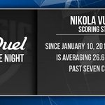 Magic Gameday looks at @NikolaVucevics torrid pace as the Magic prepare for @Pacers. WATCH: http://t.co/FGQJ76cK9P http://t.co/pgWcTd7Wta