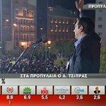 Ο νικητής των εκλογών, Αλέξης Τσίπρας στα Προπύλαια μιλάει για τη νίκη του κόμματός του #ekloges2015 @NChatzinikolaou http://t.co/yGDbcDJxaY