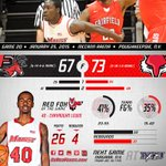 Revised story/box/infographic/video from #MaristMBBs #maachoops W vs. Fairfield: http://t.co/a5RrBTHWly. #GoRedFoxes http://t.co/qLFN00U05D