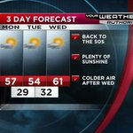 After a chilly end to the weekend warmer air will return for a few days http://t.co/AXvR7KIhGb #kq2 #weather http://t.co/e7wEQk7OYV