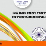 Q4 How many forces take part in the procession on #RepublicDay? #Republic66 http://t.co/gOq5N0igBq