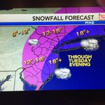 Good Morning Get ready. #Blizzard2015 is coming. At 1pm today Blizzard warning goes into effect @LindaChurch11 http://t.co/wD0sHzZUuk
