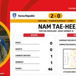 오늘 삼성 @samsung Player of the Match 에는 남태희 선수가 @namtaehee19 선정 되었습니다. @theKFA #AC2015 #KORvIRQ http://t.co/eJxTVXqAIj