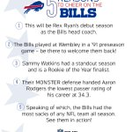 5 reasons to cheer on the @buffalobills this year at Wembley http://t.co/F8zsCwOKdl