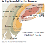 Your blizzard tipsheet: Whats open and closed as the NY region gets ready. http://t.co/EJrZjM5JY3 http://t.co/x8RNg2regj