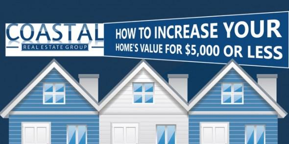 Secrets to Boosting Your Home's Value on a Budget - http://t.co/AzEpCiHITM http://t.co/q8wQts22PV