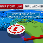 Cant watch The Weather Channel? We are streaming our coverage online: http://t.co/NC1Ay6uK1H #Juno #BLIZZARDof2015 http://t.co/Dq0MRazRHA