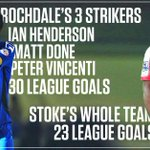 Will the Stoke strikers hack it on a cold, Monday night in Rochdale? #TheProfessor http://t.co/v6raX7CduV