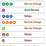 Not snowing much yet, but NYC subways experiencing delays, service changes: http://t.co/wMfWib2qGu #Snowmageddon2015 http://t.co/JfGdz9HFcM