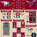 Come out and support your Eagles or tune into ESPNU at 7 p.m. ET for #NCCUMBB vs. Delaware State! #GAMEDAYGUIDE http://t.co/qhnb0VPQ59