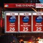 A snowy evening ahead. The heaviest snow is overnight. http://t.co/iMhSHuzIZr