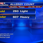 Scott Fisher Says: Mold & Cedar not too bad today. #ATX #weather #austin http://t.co/2b0YBGkuk9