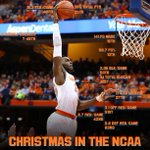 With these numbers, Christmas should be in the convo for the Wooden Award. Dont you think? http://t.co/mR7zjN78SR http://t.co/Uh9gecI4vD