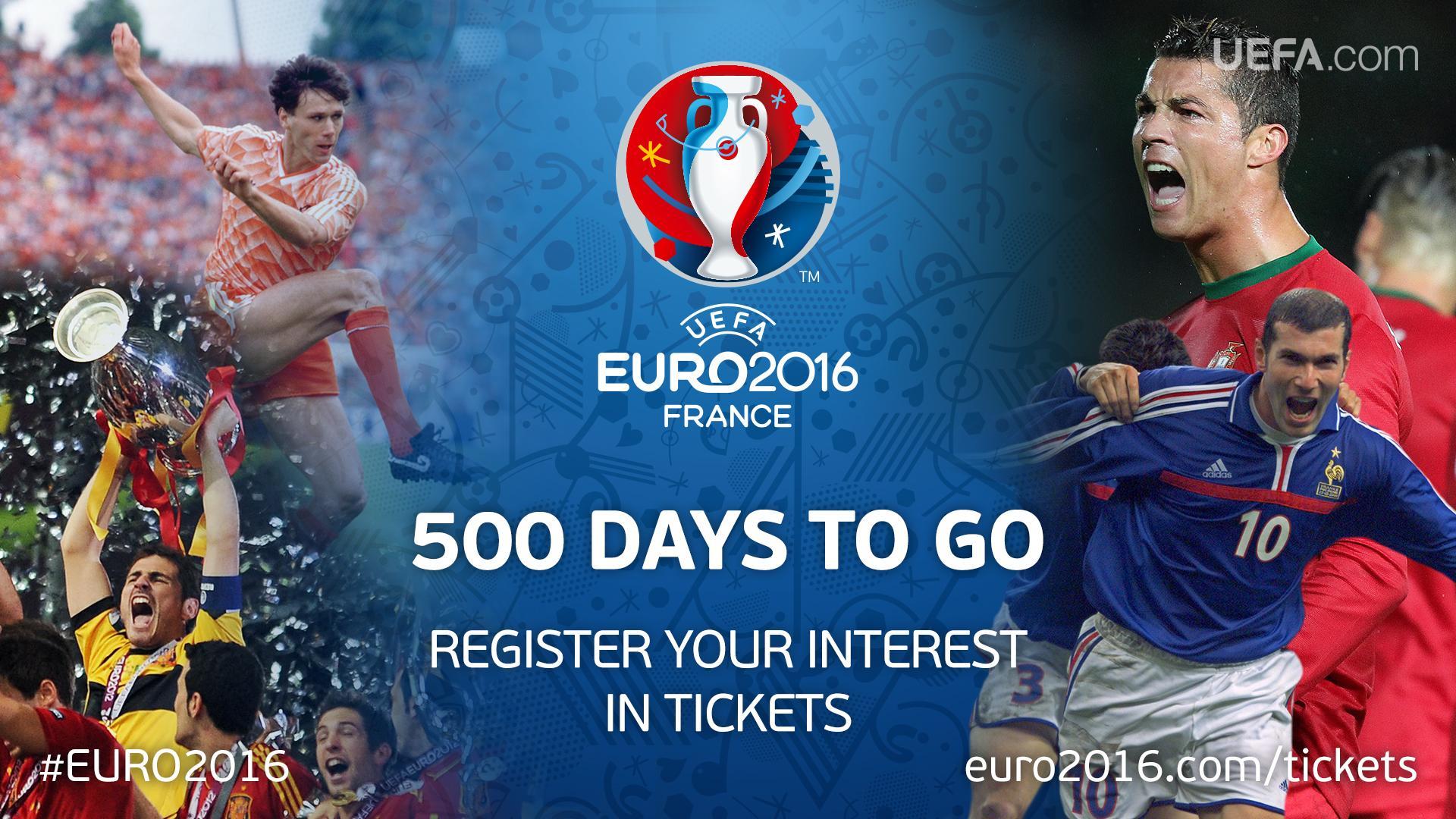 На прогнозы футбол сегодня евро
