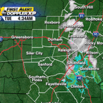 Snow flurries/showers moving east out of the Triangle. Breezy & colder today with temps in the 40s. #ncwx http://t.co/HbD5rDSgOH