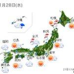 【全国の天気】(27日21:00) http://t.co/IiKLK11cHc 28日は冬型の気圧配置で、日本列島に強い寒気が流れ込むでしょう。春の暖かさとなった27日から一転して.. http://t.co/hPKCwUYXz3