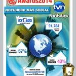 Con más de 931.600 menciones al año @tvnnoticias se lleva el #SocialTVAwards2014 al Noticiero Más Social del Año 2014 http://t.co/TatX9lT058