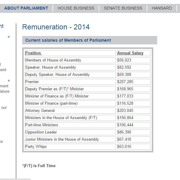 #Bermuda Politician Salaries. Take note some hold more than one ministry http://t.co/oRP7nQS76K