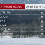 """TOP #SNOW Totals so far & climbing! Knocking on the door of 30"""" for parts of #Massachusetts. #Juno #BLIZZARDof2015 http://t.co/1HVRAKFtYI"""