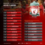 Tonight's confirmed #LFC line-up and subs in full on our matchday graphic http://t.co/LixS4lbjUQ