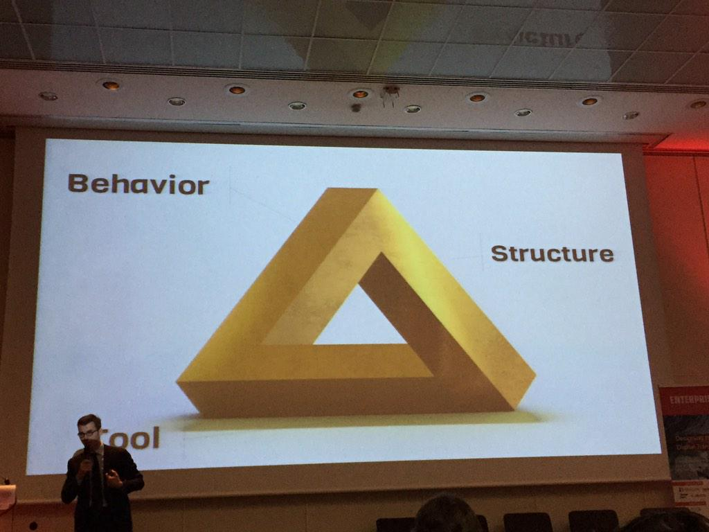 Change structure, tool and behavior. Love the fact that @fredericlippi leaves processes away. Machine stuff. #e20s http://t.co/OBp1fCkQnA