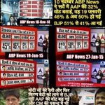 --Its AAP not BJP thats glorified by Kirans Entry-- Surveys see AAP gaining 18% & BJP losing 10% votes since Novmber http://t.co/CWsnpUrHd4