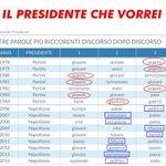 Twitter / @FabioMartina72: @beppe_grillo Vorrei ...u ...