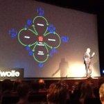 De toekomst zijn communities #TEDxZwolle #JanJonker http://t.co/iHfhaELB4w