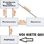 Solita confusione nel #M5S  Ecco lo schemino per aiutarvi:  (è la Costituzione, non un complotto) #PresidenteM5S http://t.co/l6EowopBdv