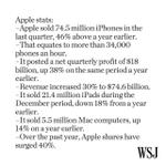 Twitter / @WSJ: Apple sold 34,000 iPhones ...
