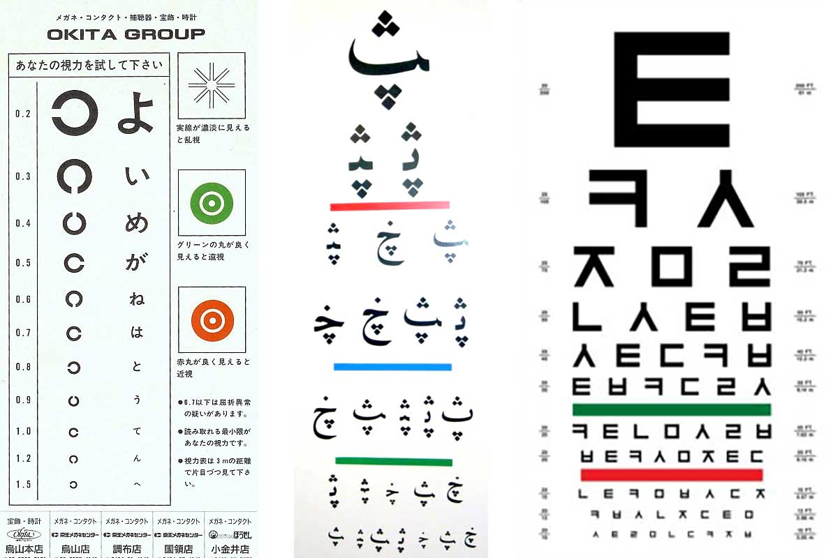 A brief glimpse into eye charts of the world. I'd love to see more. http://t.co/FYIfw3iMcg http://t.co/KNu9QhGyu3