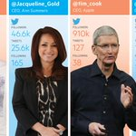 Top tweets: the chief executives who spread their wings as tweeters http://t.co/ztG7uaHiqy http://t.co/N5nXQCVJna