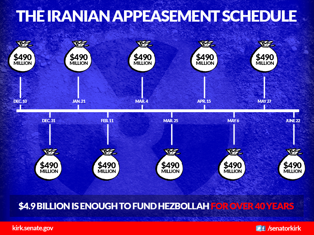 Through July, #Iran will get enough appeasement money to fund Hezbollah for 40+ years. More: http://t.co/El2tlw738F http://t.co/nx3ziVCJ8p