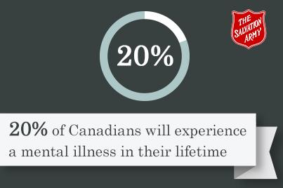 Today is #BellLetsTalk Day, emphasizing the need to end the stigma attached to issues of #mentalillness. http://t.co/Efl4jFAxAA