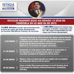 #ElDatoNTN24 Nicolás Maduro solo ha estado 12 días en Venezuela en lo que va de enero http://t.co/lu2PUWv6vC http://t.co/mheY6U7NXy