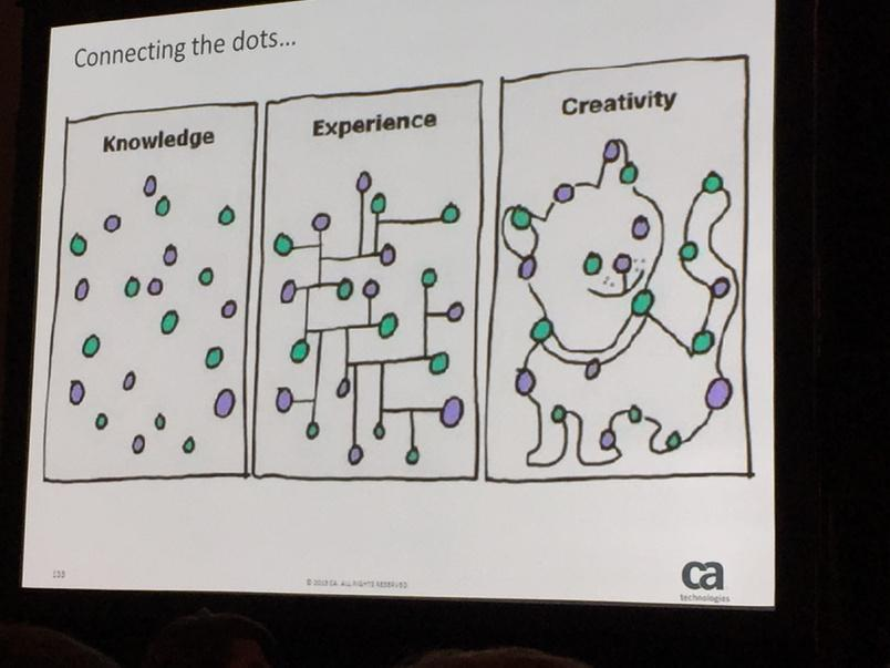 The difference between Knowledge, Experience and Creativity illustrated. #buildingwhatmatters #connectthedots http://t.co/C5z2cR9A8T