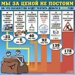 """@time_kz: На что Казахстан будет тратить деньги в 2015 году http://t.co/ADhiVqJsZA http://t.co/IzhYlaOv4q"" хорошая инфографика!"