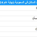 مصلحة #الاحصاءات: عدد سكان #السعودية بنهاية 2014 تجاوز الـ30 مليون ثلثهم أجانب. #عدد_سكان_السعودية_30مليون - http://t.co/GO51YcGwBK
